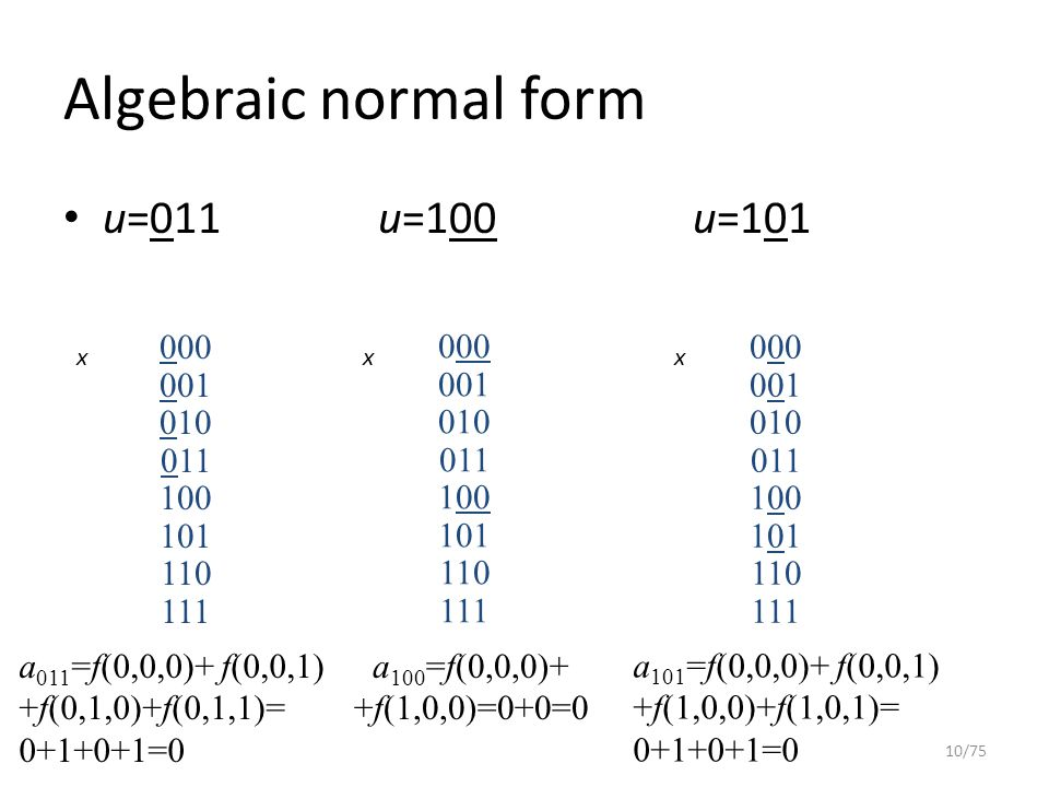 Algebraic normal form u=011u=100u=101 10/75 000 001 010 011 100 101 110 111 000 001 010 011 100 101 110 111 000 001 010 011 100 101 110 111 a 011 =f(0
