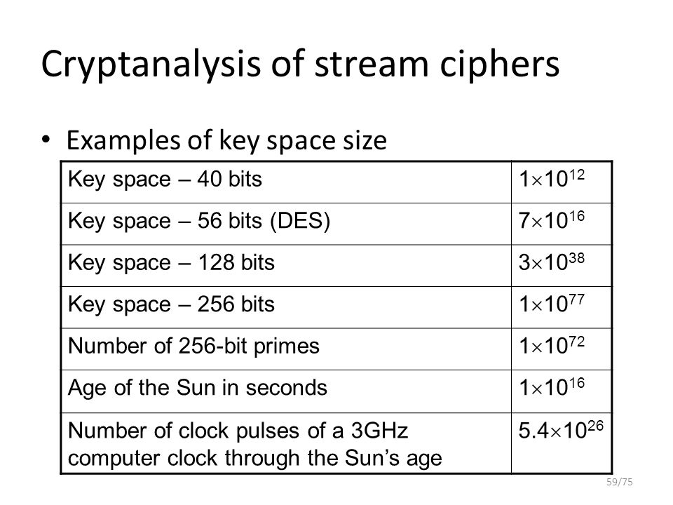 Cryptanalysis of stream ciphers Examples of key space size 59/75 Key space – 40 bits 1  10 12 Key space – 56 bits (DES) 7  10 16 Key space – 128 bit