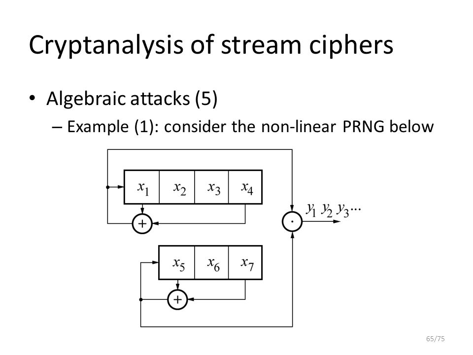 Cryptanalysis of stream ciphers Algebraic attacks (5) – Example (1): consider the non-linear PRNG below 65/75