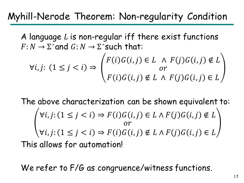 15 Myhill-Nerode Theorem: Non-regularity Condition