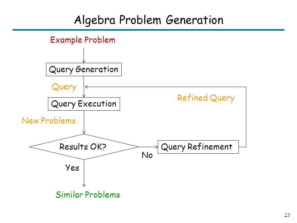 23 Algebra Problem Generation Example Problem Query Generation Query Query Execution New Problems Query Refinement Results OK.