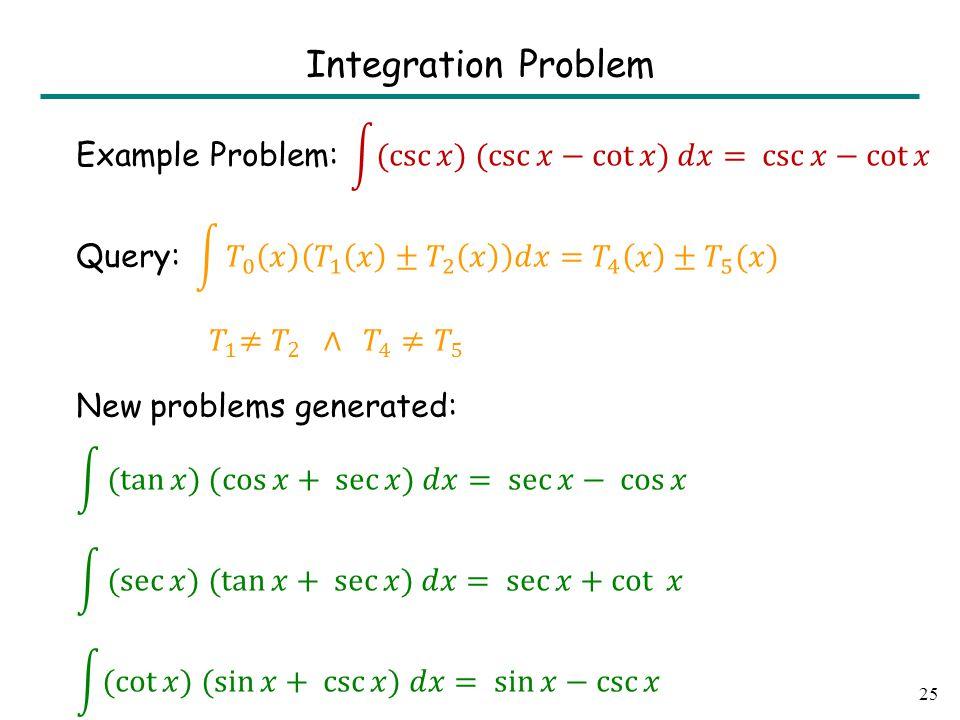 25 Integration Problem