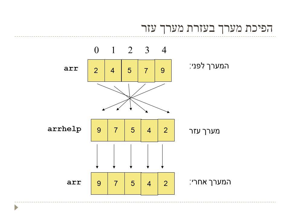 הפיכת מערך בעזרת מערך עזר 0 1 2 3 4 245 arr 9 7 המערך לפני : 975 arrhelp 2 4 מערך עזר 975 arr 2 4 המערך אחרי :