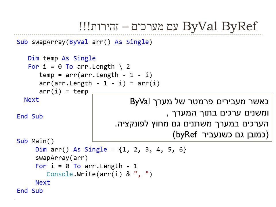 ByVal ByRef עם מערכים – זהירות !!.