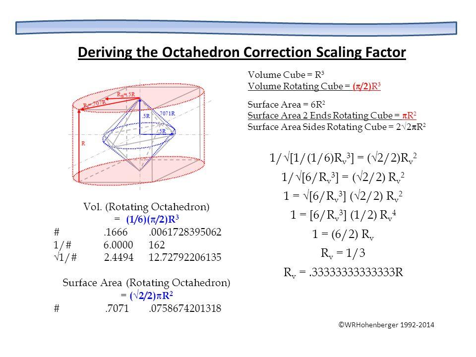 Vol. (Rotating Octahedron) = (1/6)(/2)R 3 #.1666.0061728395062 1/# 6.0000162 √1/# 2.449412.72792206135 Surface Area (Rotating Octahedron) = (√2/2)R
