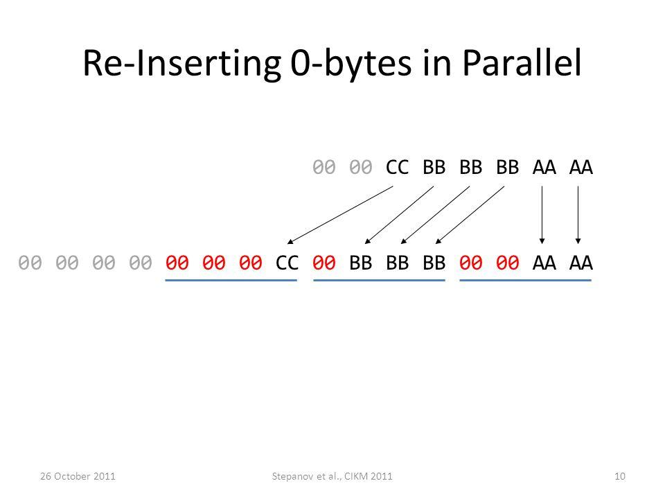 Re-Inserting 0-bytes in Parallel 00 00 CC BB BB BB AA AA 00 00 00 00 00 00 00 CC 00 BB BB BB 00 00 AA AA 26 October 2011Stepanov et al., CIKM 201110
