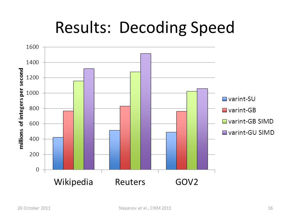 Results: Decoding Speed 26 October 2011Stepanov et al., CIKM 201116