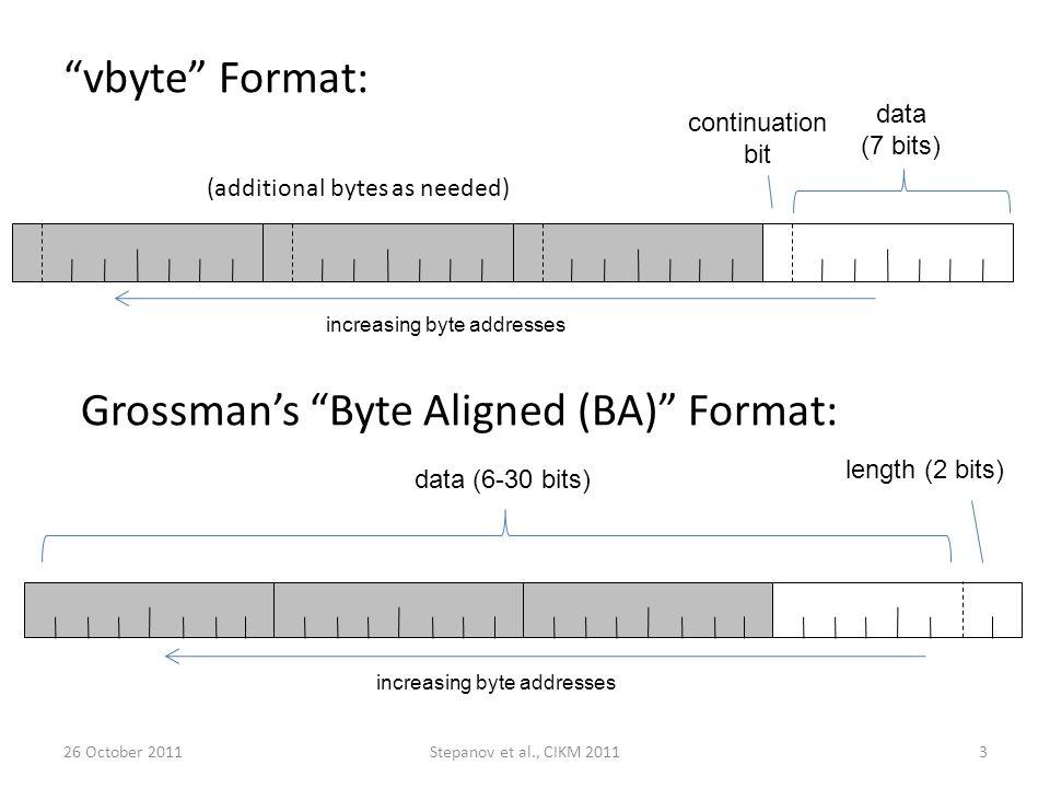 vbyte Format: 26 October 2011Stepanov et al., CIKM 20113 Grossman's Byte Aligned (BA) Format: continuation bit data (7 bits) length (2 bits) data (6-30 bits) increasing byte addresses (additional bytes as needed) increasing byte addresses