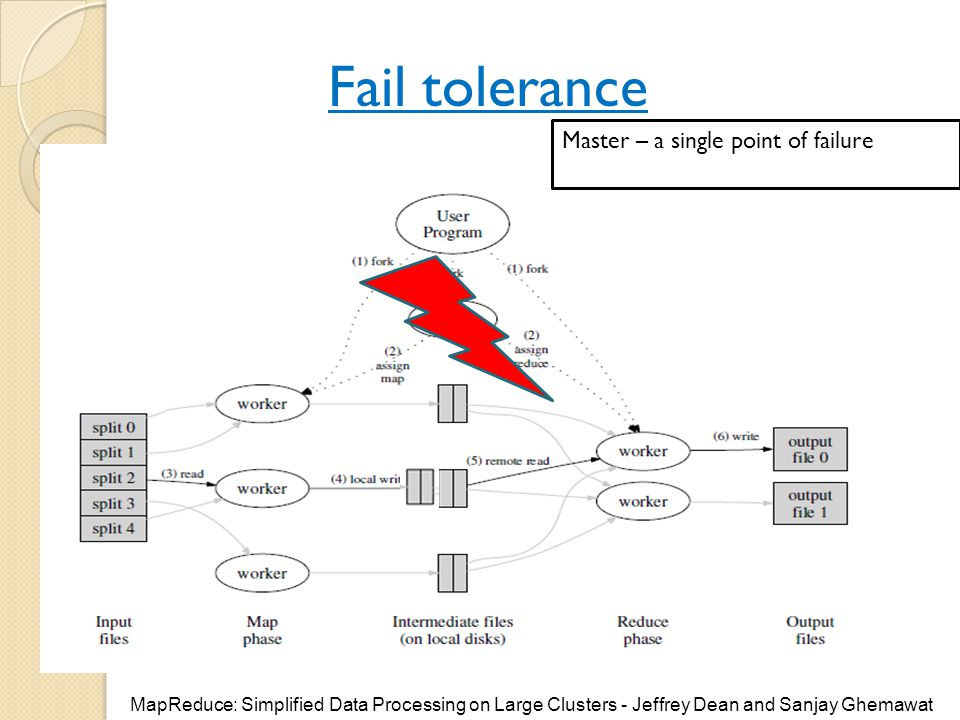 Fail tolerance MapReduce: Simplified Data Processing on Large Clusters - Jeffrey Dean and Sanjay Ghemawat Master – a single point of failure