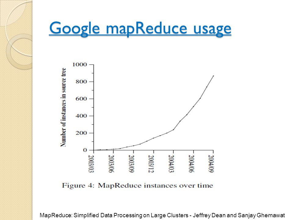 Google mapReduce usage MapReduce: Simplified Data Processing on Large Clusters - Jeffrey Dean and Sanjay Ghemawat