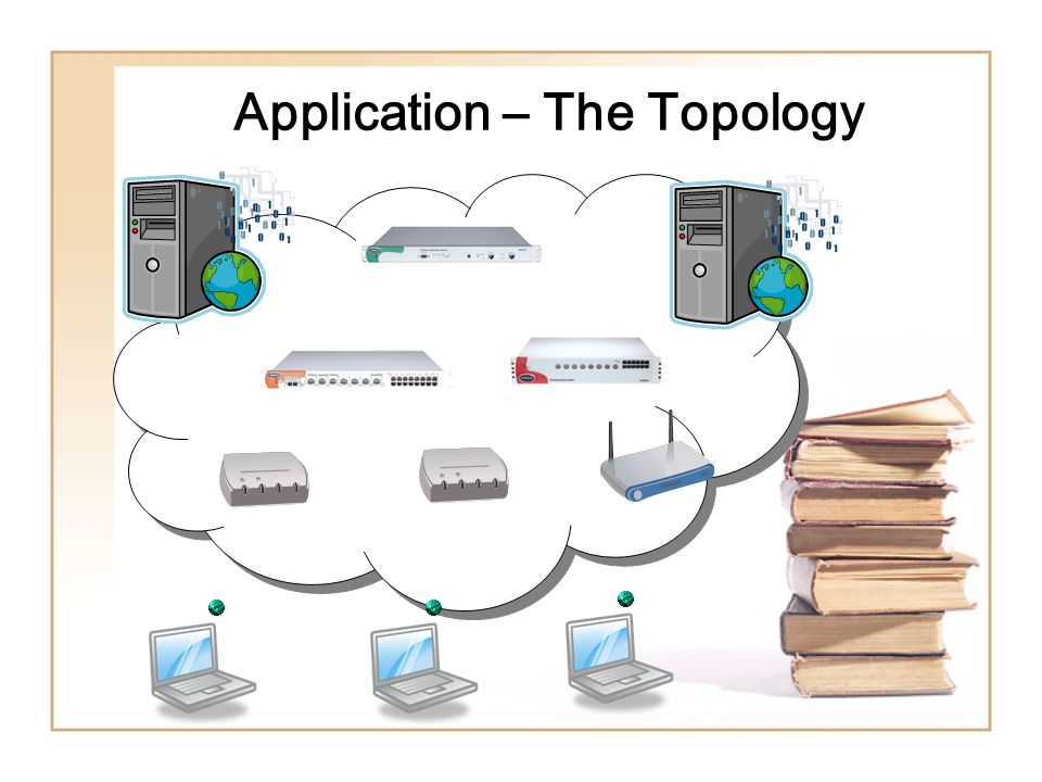 Application – The Topology