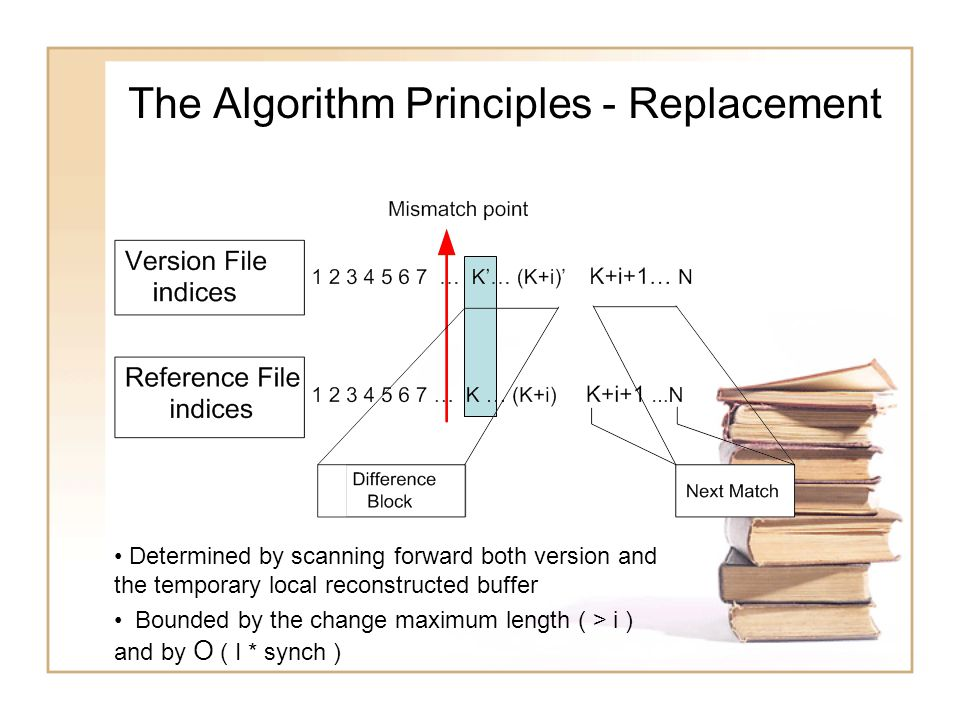 The Algorithm Principles - Replacement Determined by scanning forward both version and the temporary local reconstructed buffer Bounded by the change maximum length ( > i ) and by O ( I * synch )