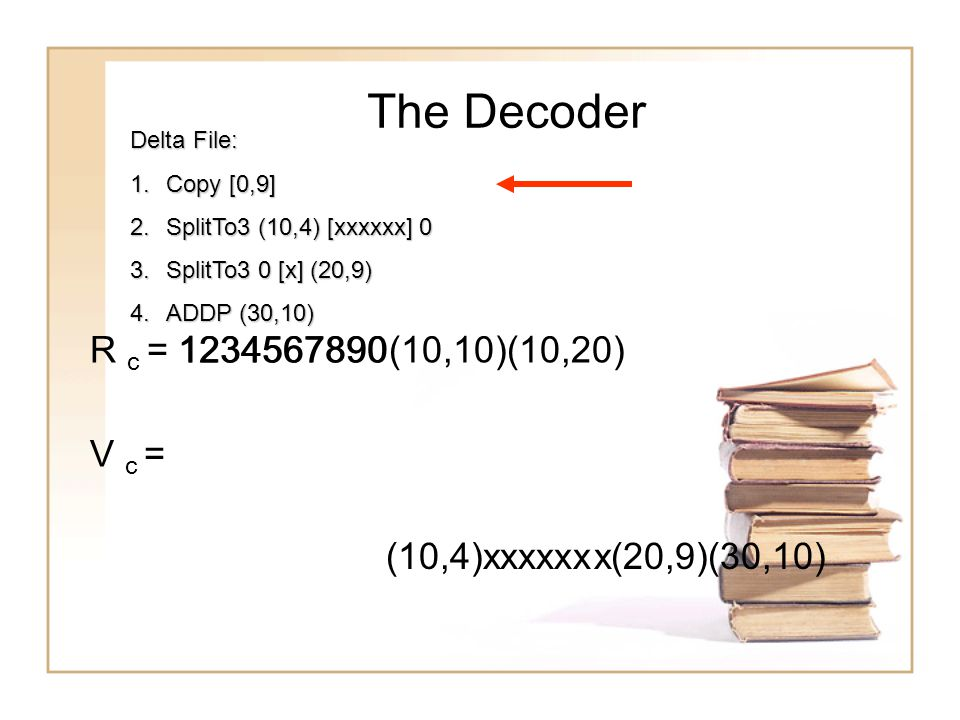 The Decoder R c = 1234567890(10,10)(10,20) Delta File: 1.Copy [0,9] 2.SplitTo3 (10,4) [xxxxxx] 0 3.SplitTo3 0 [x] (20,9) 4.ADDP (30,10) V c = 1234567890 (10,4)xxxxxxx(20,9)(30,10)