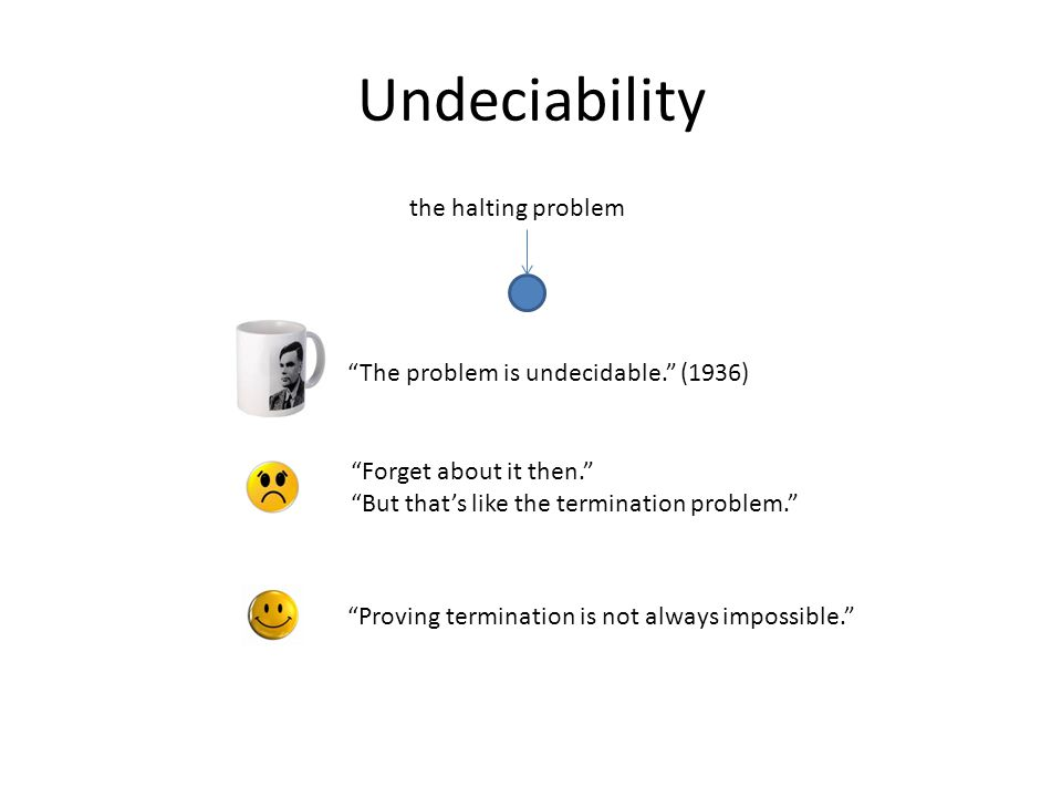 Undeciability the halting problem The problem is undecidable. (1936) Forget about it then. But that's like the termination problem. Proving termination is not always impossible.