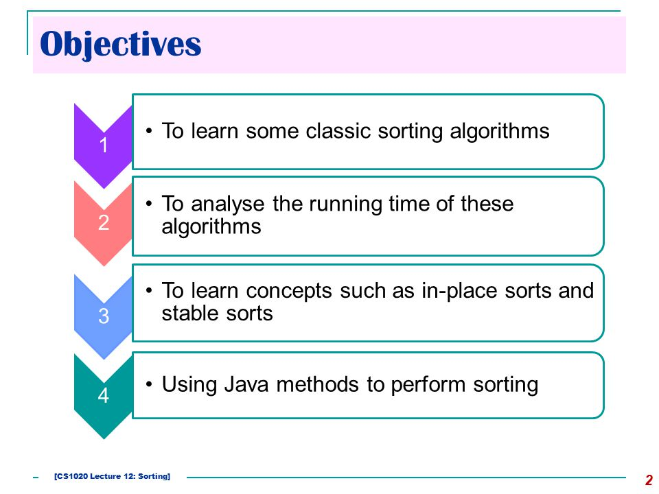 Objectives 2 1 To learn some classic sorting algorithms 2 To analyse the running time of these algorithms 3 To learn concepts such as in-place sorts and stable sorts 4 Using Java methods to perform sorting [CS1020 Lecture 12: Sorting]