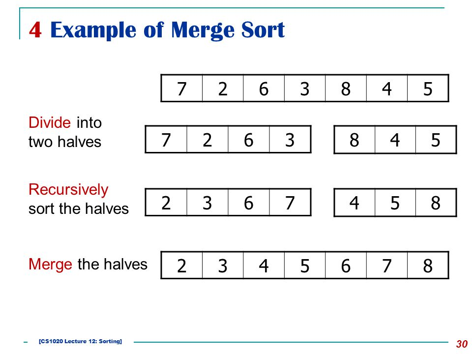 4 Example of Merge Sort 30 7263845 7263845 2367458 Divide into two halves Recursively sort the halves 2345678 Merge the halves [CS1020 Lecture 12: Sorting]