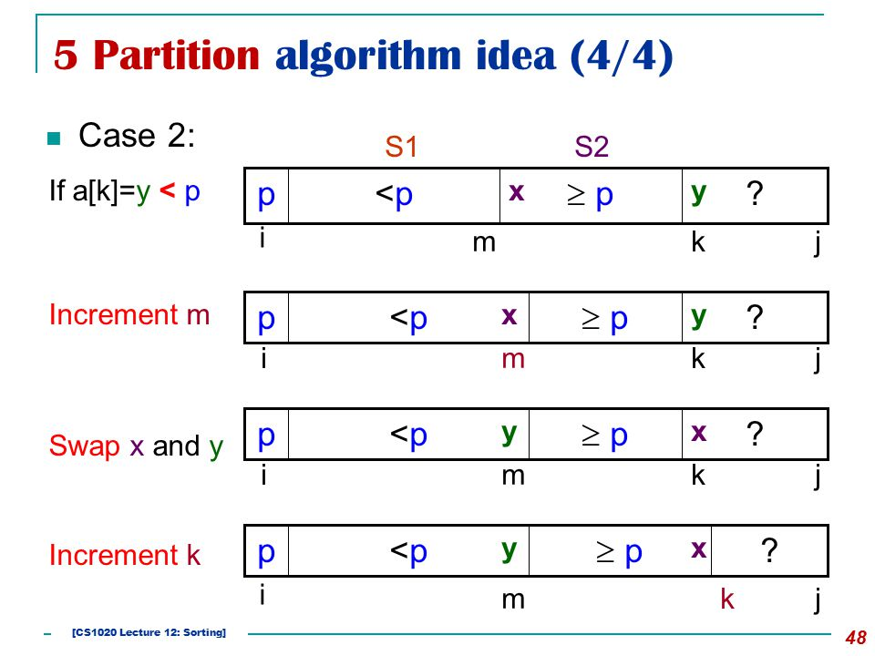 5 Partition algorithm idea (4/4) Case 2: 48 If a[k]=y < p .