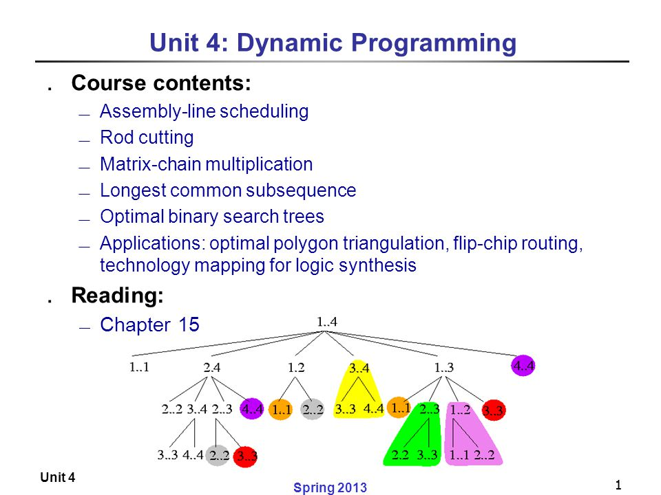 1 Spring 2013 Unit 4 1 Unit 4: Dynamic Programming ․ Course contents:  Assembly-line scheduling  Rod cutting  Matrix-chain multiplication  Longest