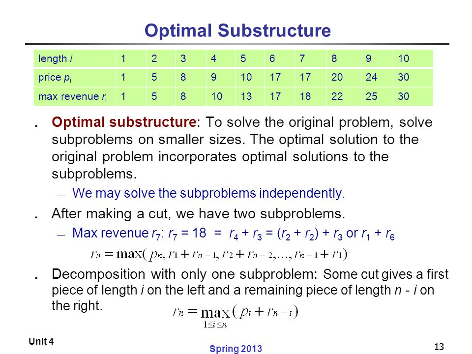 13 Spring 2013 Unit 4 13 Optimal Substructure ․ Optimal substructure: To solve the original problem, solve subproblems on smaller sizes. The optimal s