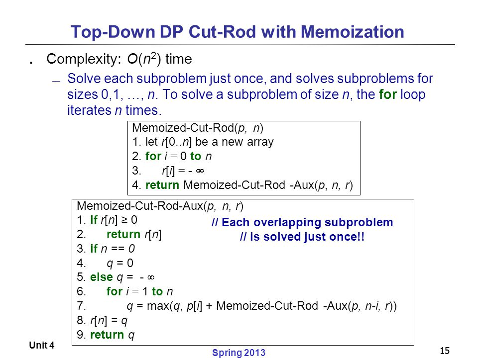 15 Spring 2013 Unit 4 15 Top-Down DP Cut-Rod with Memoization ․ Complexity: O(n 2 ) time  Solve each subproblem just once, and solves subproblems for