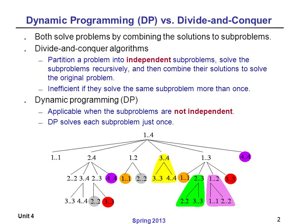 2 Spring 2013 Unit 4 2 Dynamic Programming (DP) vs. Divide-and-Conquer ․ Both solve problems by combining the solutions to subproblems. ․ Divide-and-c