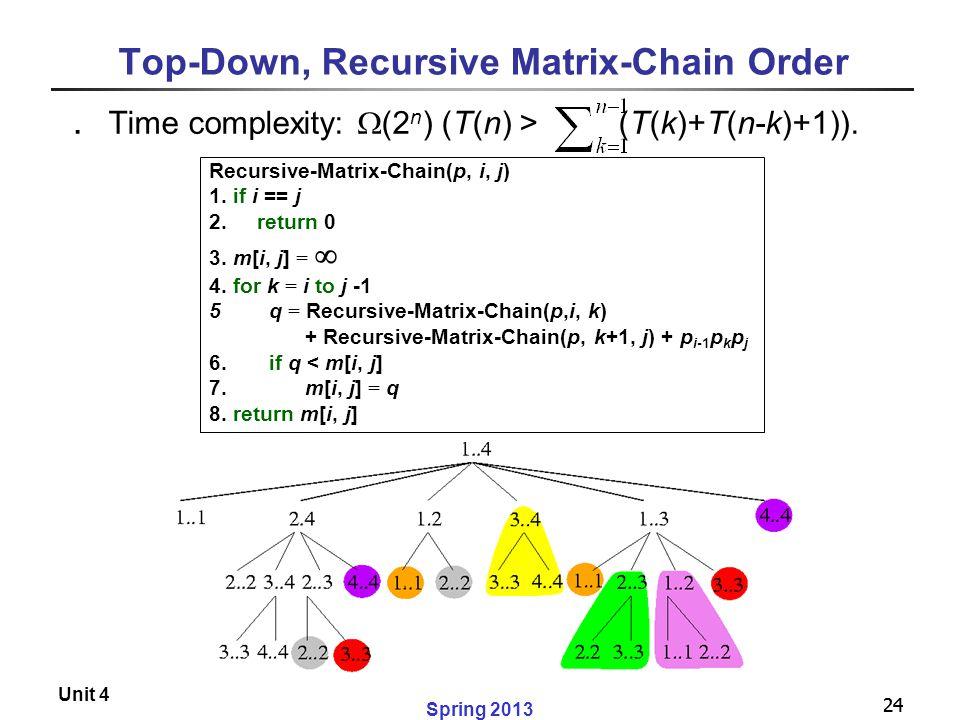 24 Spring 2013 Unit 4 24 Top-Down, Recursive Matrix-Chain Order ․ Time complexity:  (2 n ) (T(n) > (T(k)+T(n-k)+1)). Recursive-Matrix-Chain(p, i, j)