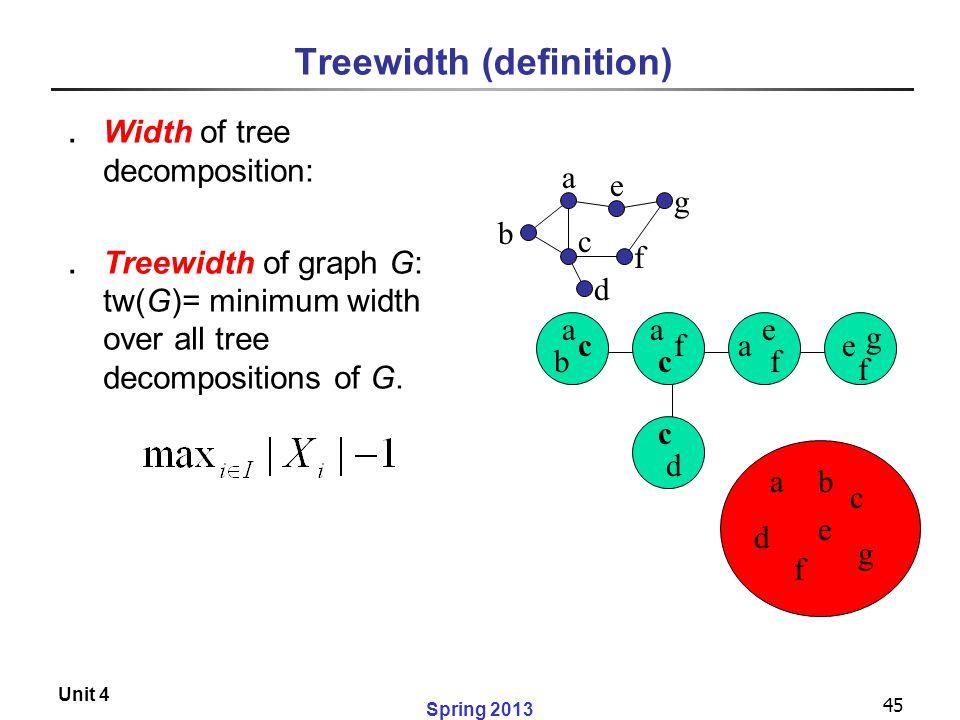 45 Spring 2013 Unit 4 Treewidth (definition) ․ Width of tree decomposition: ․ Treewidth of graph G: tw(G)= minimum width over all tree decompositions