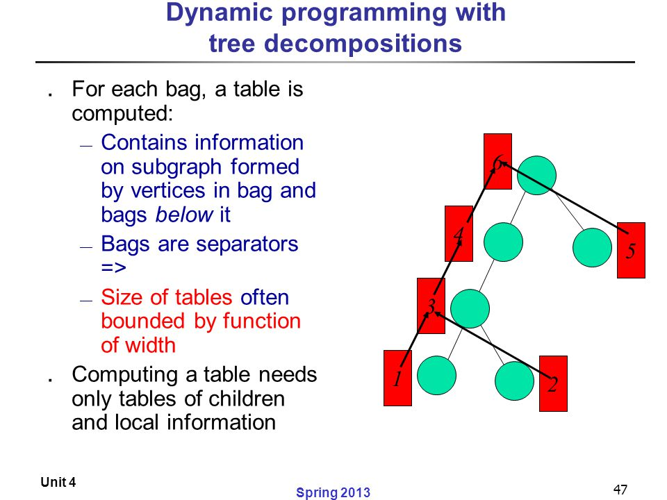 47 Spring 2013 Unit 4 Dynamic programming with tree decompositions ․ For each bag, a table is computed:  Contains information on subgraph formed by v