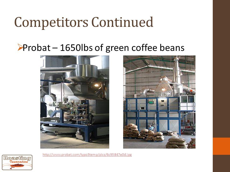 Competitors Continued  Probat – 1650lbs of green coffee beans http://www.probat.com/typo3temp/pics/6c95847e0d.jpg