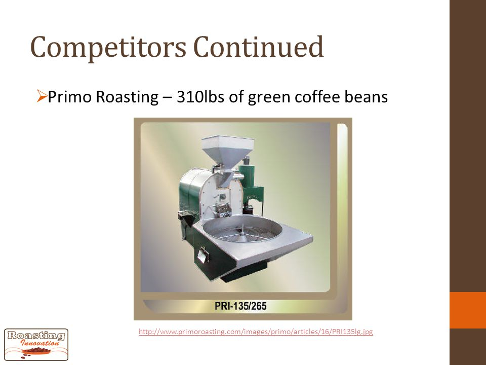 Competitors Continued  Primo Roasting – 310lbs of green coffee beans http://www.primoroasting.com/images/primo/articles/16/PRI135lg.jpg