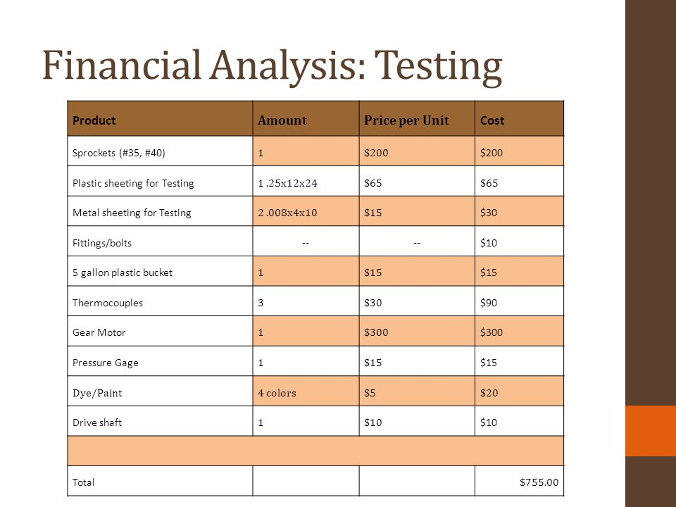 Financial Analysis: Testing Product AmountPrice per Unit Cost Sprockets (#35, #40) 1$200 Plastic sheeting for Testing 1.25x12x24$65 Metal sheeting for Testing 2.008x4x10$15 $30 Fittings/bolts -- $10 5 gallon plastic bucket 1$15 Thermocouples 3$30 $90 Gear Motor 1$300 Pressure Gage 1$15 Dye/Paint4 colors$5$20 Drive shaft 1$10 Total $755.00