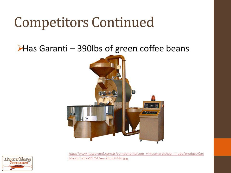 Competitors Continued  Has Garanti – 390lbs of green coffee beans http://www.hasgaranti.com.tr/components/com_virtuemart/shop_image/product/0ac b6e7bf3752a9175f2eac295b2f44d.jpg