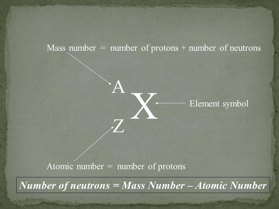 X A Z Element symbol Mass number= number of protons + number of neutrons Atomic number= number of protons Number of neutrons = Mass Number – Atomic Nu
