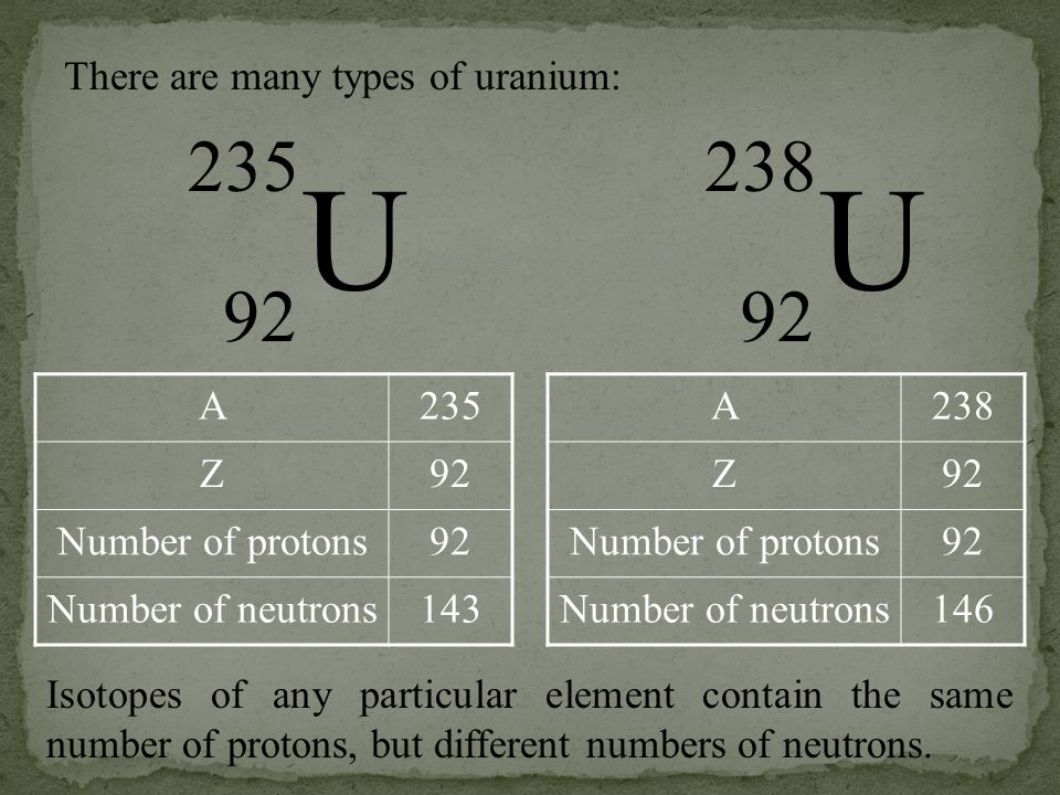 U 235 92 U 238 92 There are many types of uranium: Isotopes of any particular element contain the same number of protons, but different numbers of neu