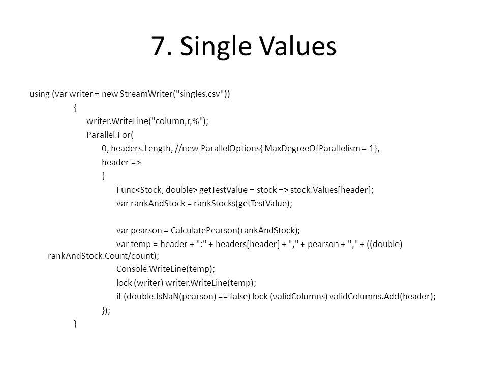 8.A Ratios using (var writer = new StreamWriter( ratios.csv )) { writer.WriteLine( numerator,denominator,r,% ); Parallel.For( 0, validColumns.Count, //new ParallelOptions{ MaxDegreeOfParallelism = 1}, numeratorIndex => Parallel.For( 0, validColumns.Count, //new ParallelOptions{ MaxDegreeOfParallelism = 1}, denominatorIndex => { try { var numerator = validColumns[numeratorIndex]; var denominator = validColumns[denominatorIndex]; if (numerator == denominator) return;