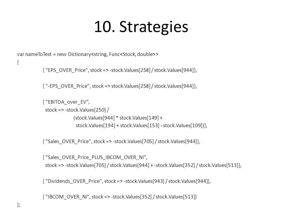 11.A Strategy Simulation for (var large = 0; large < 2; large++) { var strategies = nameToTest.ToArray(); for (var i = 0; i < nameToTest.Count; i++) { Func strategy; string name; if(i < nameToTest.Count) { strategy = strategies[i].Value; name = strategies[i].Key; } else { name = Combo ; strategy = stock => { return strategies.Select(s => s.Value(stock)).Where(d => double.IsNaN(d) == false).Average(); }; }