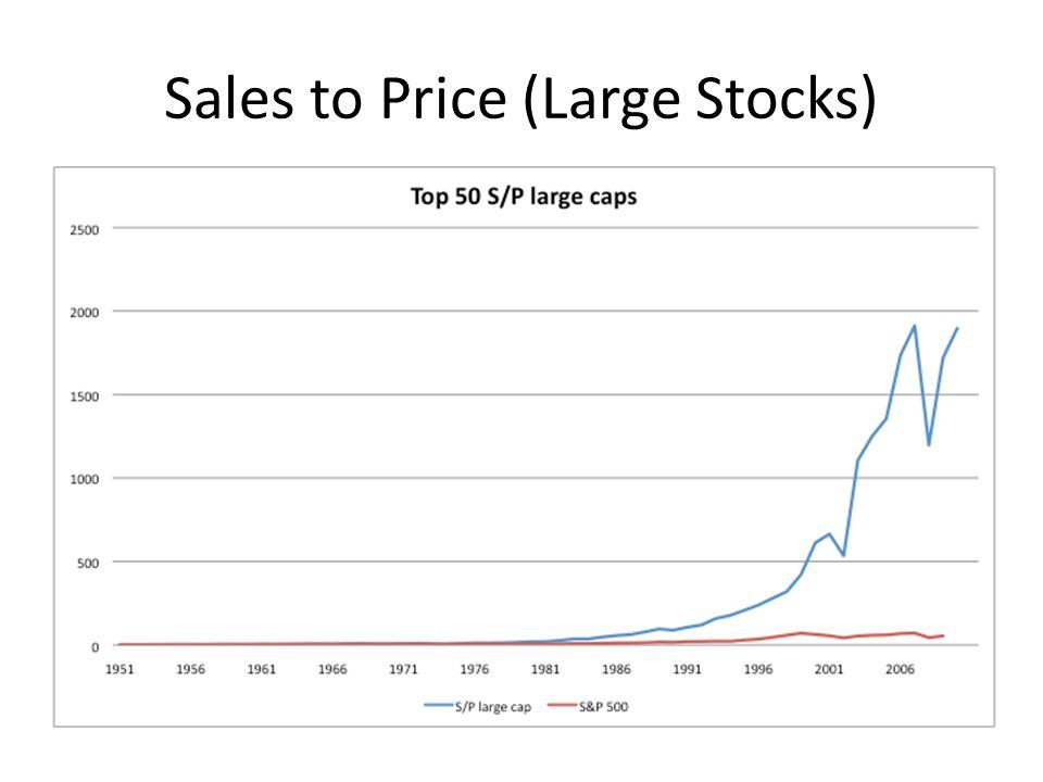 Sales to Price (Large Stocks)