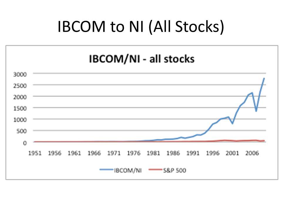 IBCOM to NI (All Stocks)