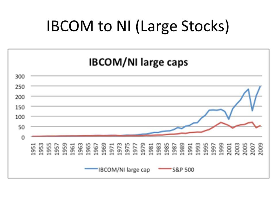 IBCOM to NI (Large Stocks)
