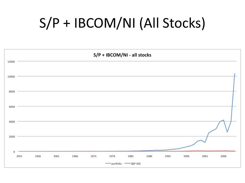 S/P + IBCOM/NI (All Stocks)