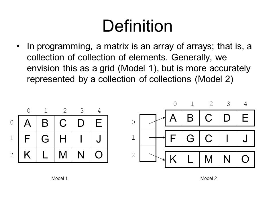 Definition In programming, a matrix is an array of arrays; that is, a collection of collection of elements. Generally, we envision this as a grid (Mod