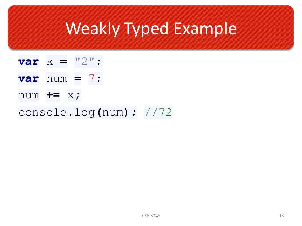 Weakly Typed Example var x = 2 ; var num = 7; num += x; console.log(num); //72 CSE 334513