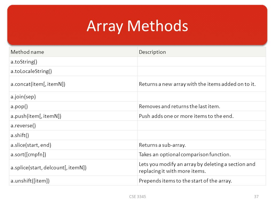 Array Methods Method nameDescription a.toString() a.toLocaleString() a.concat(item[, itemN])Returns a new array with the items added on to it.