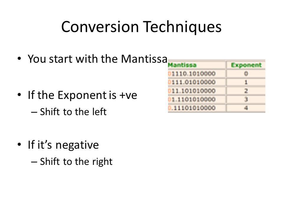 Conversion Techniques You start with the Mantissa If the Exponent is +ve – Shift to the left If it's negative – Shift to the right