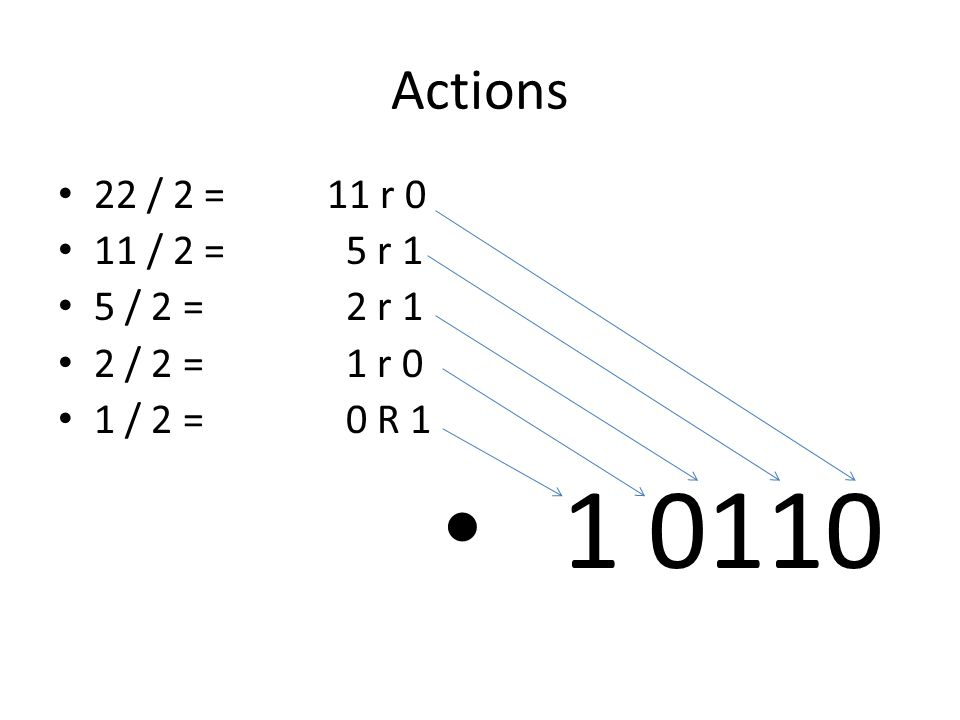 Actions 22 / 2 = 11 r 0 11 / 2 = 5 r 1 5 / 2 = 2 r 1 2 / 2 = 1 r 0 1 / 2 = 0 R 1 1 0110