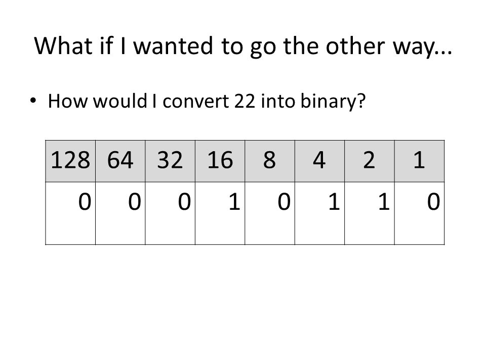 What if I wanted to go the other way... How would I convert 22 into binary? 1286432168421 00010110