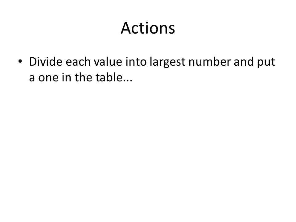 Actions Divide each value into largest number and put a one in the table...