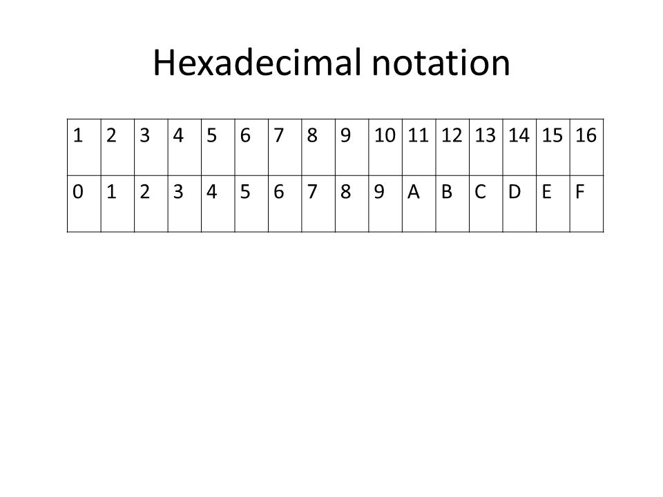 Hexadecimal notation 12345678910111213141516 0123456789ABCDEF