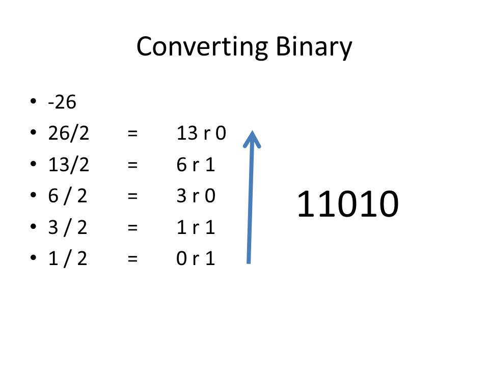 Converting Binary -26 26/2 =13 r 0 13/2 =6 r 1 6 / 2=3 r 0 3 / 2=1 r 1 1 / 2=0 r 1 11010