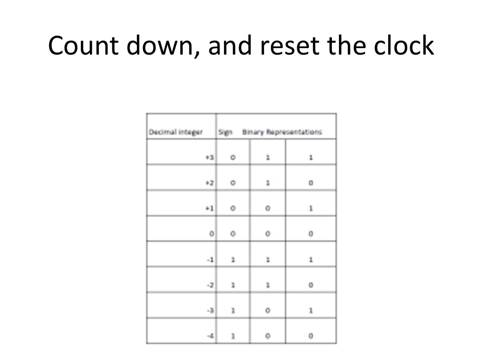 Count down, and reset the clock